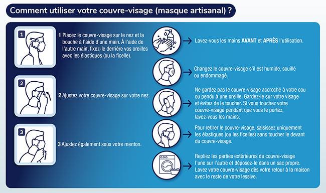 Guide du port du couvre-visage, mesures COVID-19