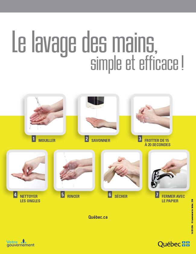 Lavage des mains, mesures COVID-19