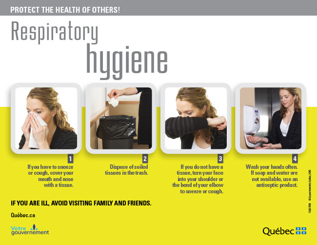 Respiratory hygiene COVID-19
